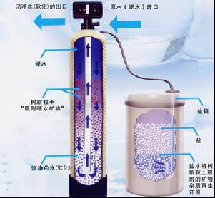 GMP认证对纯化水设备的要求